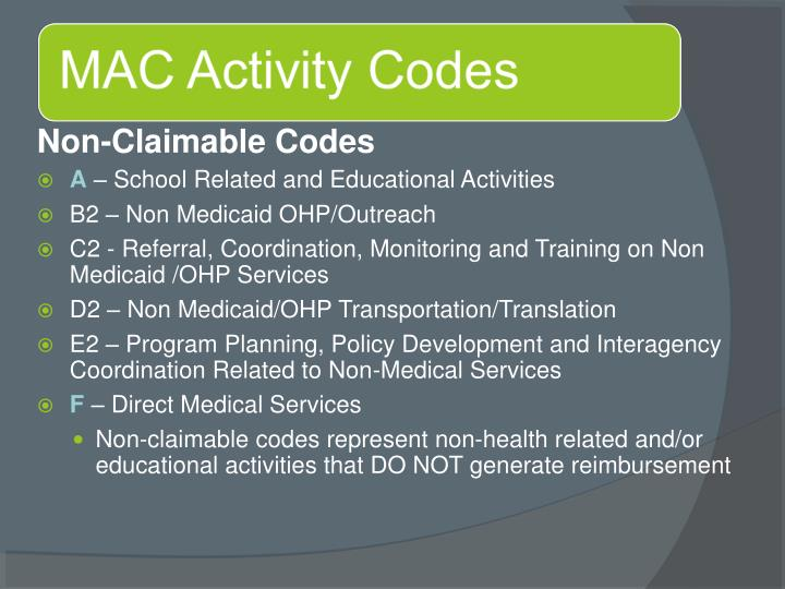 Non-Claimable Codes