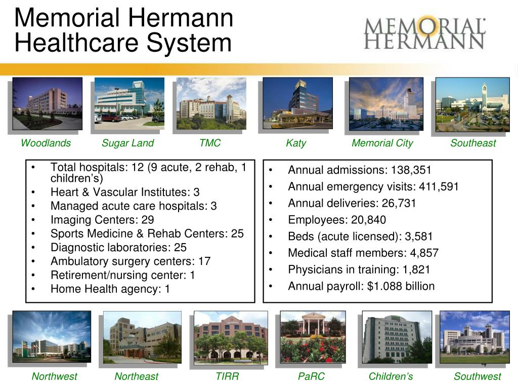 PPT - Memorial Hermann Healthcare System Clinical
