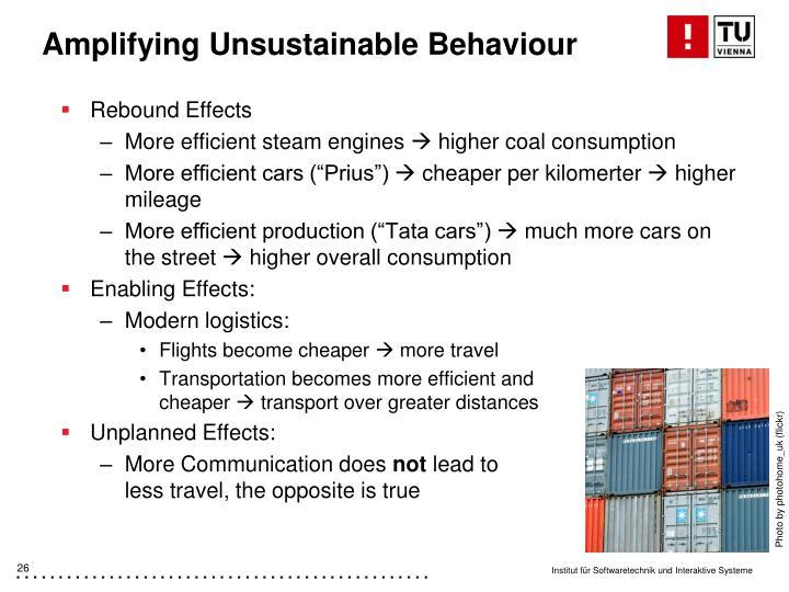 Amplifying Unsustainable Behaviour
