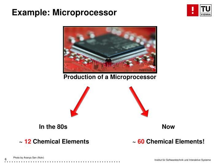 Example: Microprocessor