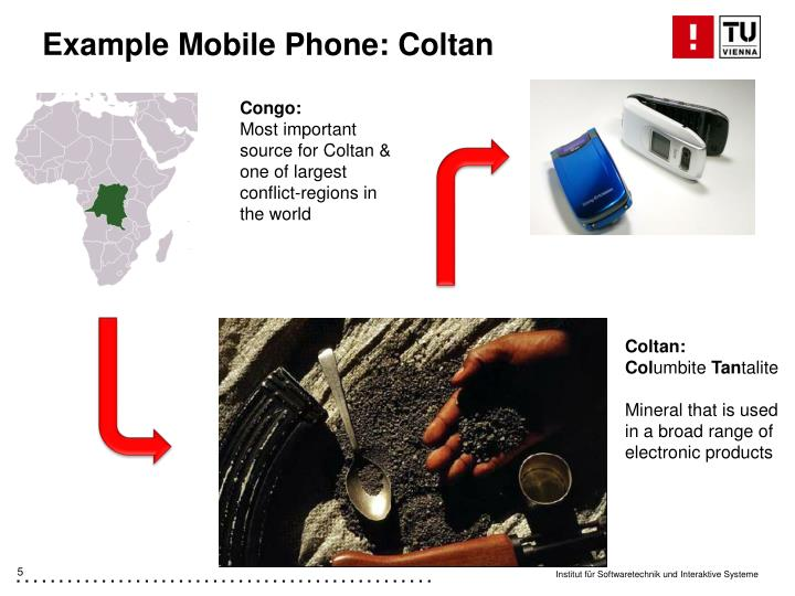 Example Mobile Phone: Coltan