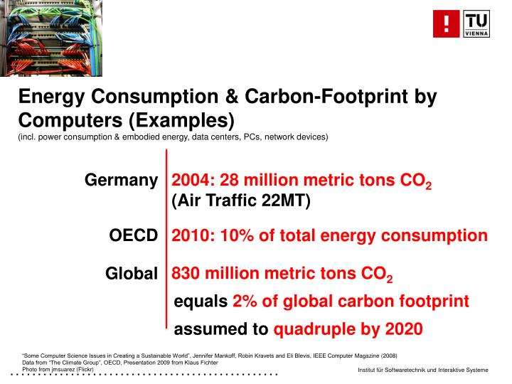 Energy Consumption & Carbon-Footprint by