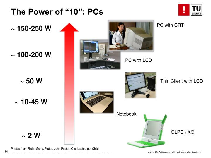 """The Power of """"10"""": PCs"""