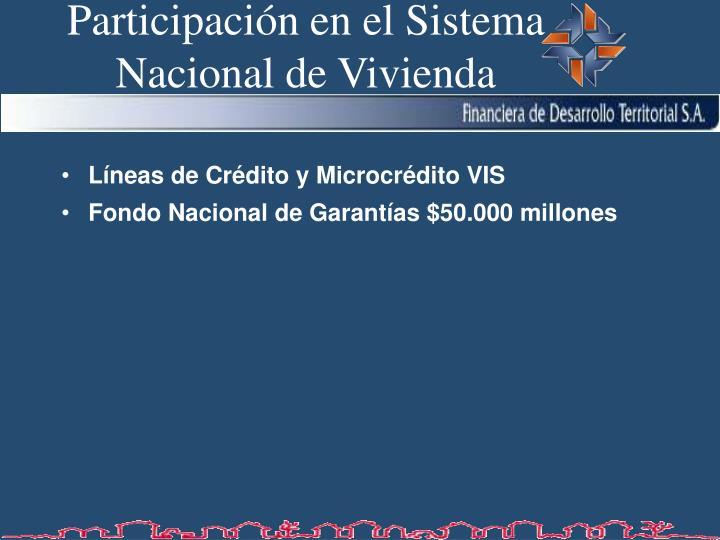 Participación en el Sistema Nacional de Vivienda