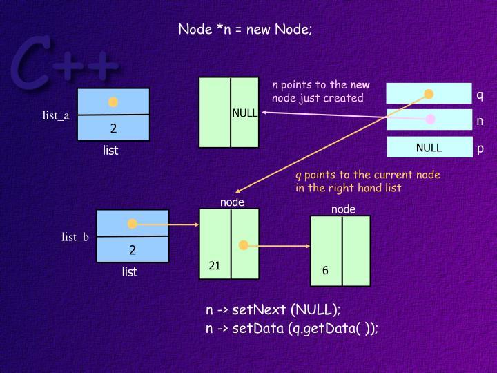 Node *n = new Node;