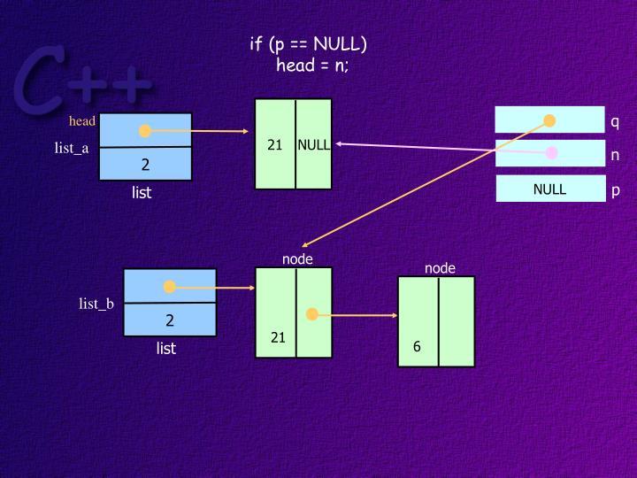 if (p == NULL)