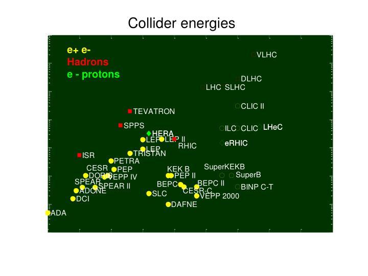 Collider energies
