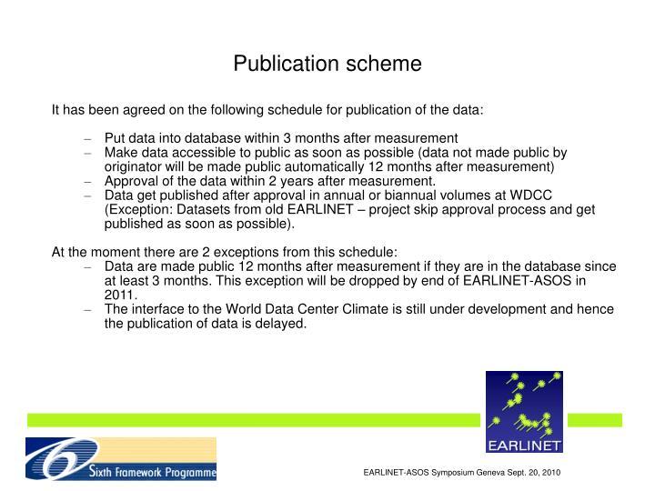 Publication scheme
