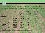 average wheat yield response to applied s in alberta soils with 20 year history of s application
