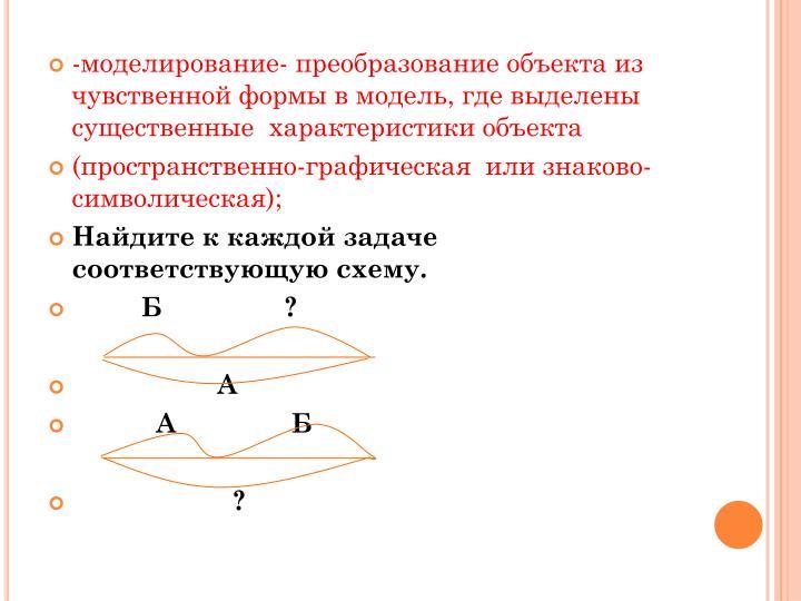 -моделирование- преобразование объекта из чувственной формы в модель, где выделены существенные  характеристики объекта
