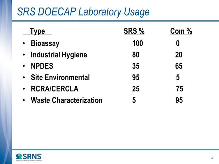 SRS DOECAP Laboratory Usage