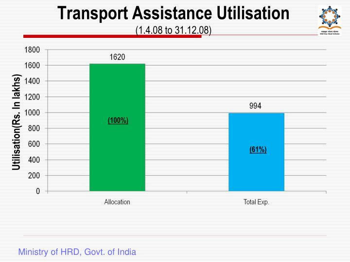 Transport Assistance