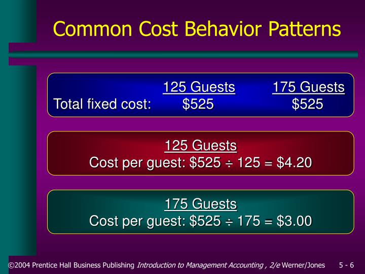 Common Cost Behavior Patterns