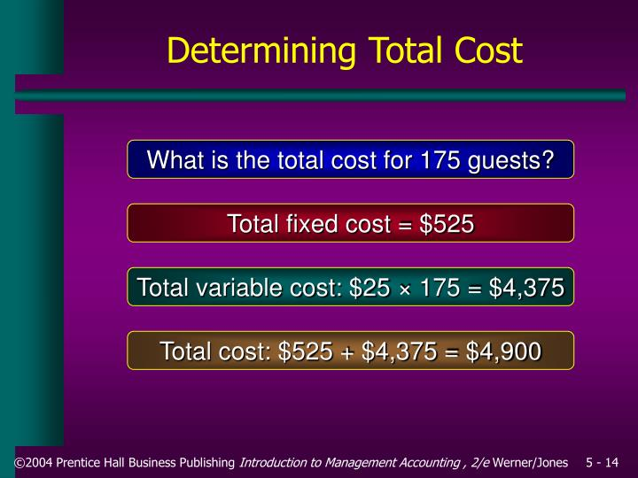 Determining Total Cost