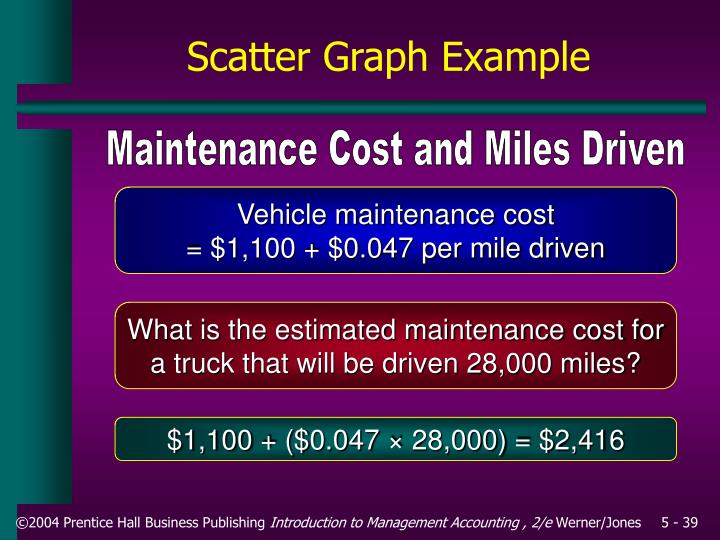 Scatter Graph Example