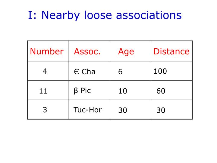 I: Nearby loose associations