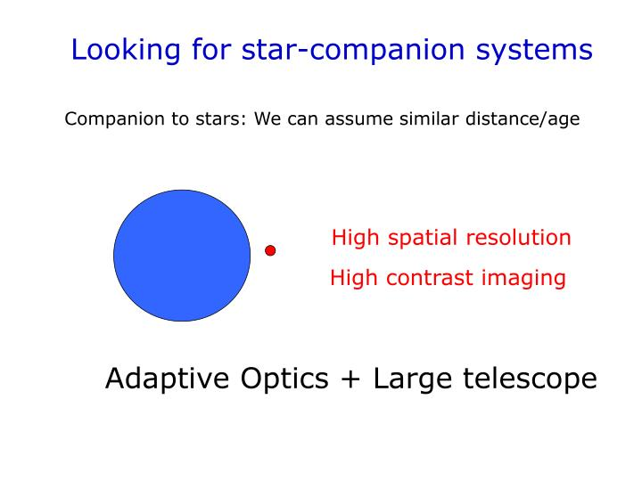 Looking for star companion systems
