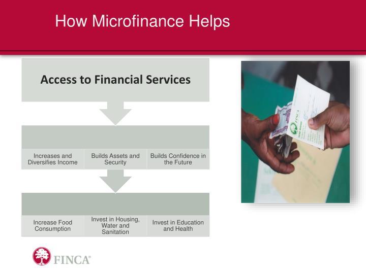 How microfinance helps