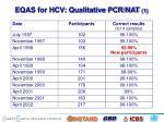 eqas for hcv qualitative pcr nat 1
