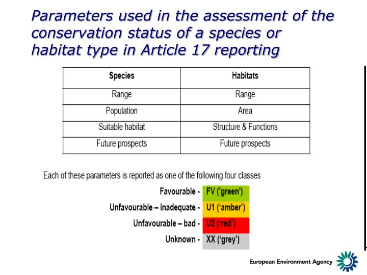 Parameters used in the assessment of the conservation status of a species or habitat type in Article 17 reporting