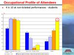 occupational profile of attendees1