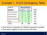 example 1 a 5 2 contingency table