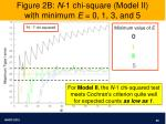 figure 2b n 1 chi square model ii with minimum e 0 1 3 and 5