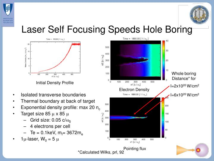 Laser Self Focusing Speeds Hole Boring