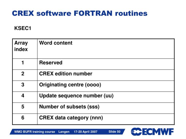 CREX software FORTRAN routines