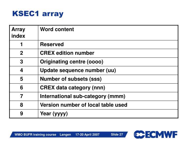 KSEC1 array