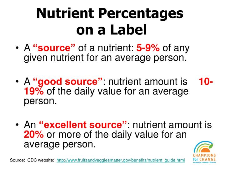 Nutrient Percentages
