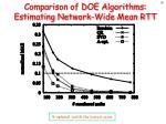 comparison of doe algorithms estimating network wide mean rtt