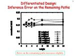 differentiated design inference error on the remaining paths