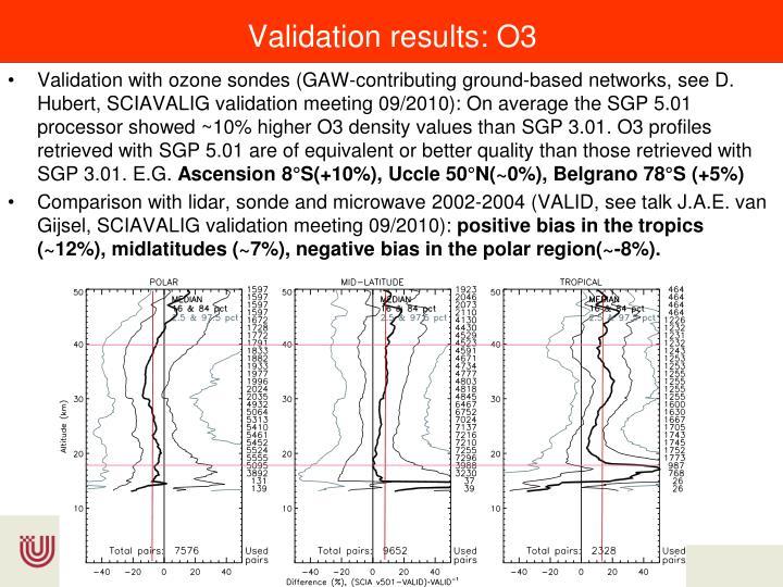 Validation results: O3