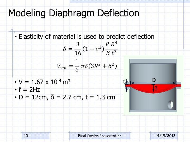 Modeling Diaphragm Deflection