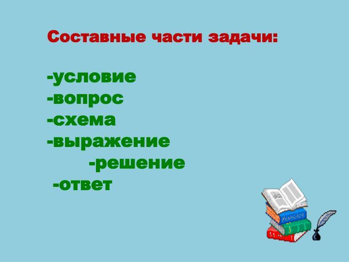 Составные части задачи: