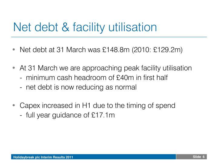 Net debt & facility utilisation