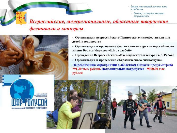 Всероссийские, межрегиональные, областные творческие фестивали и конкурсы
