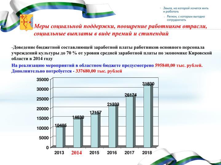 Меры социальной поддержки, поощрение работников отрасли, социальные выплаты в виде премий и стипендий