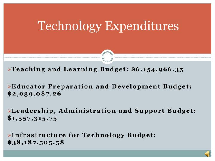 Technology Expenditures