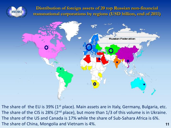 Distribution of foreign assets of 20 top Russian non-financial transnational corporations by regions (USD billion, end of 2011)