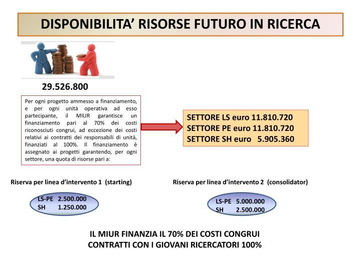 DISPONIBILITA' RISORSE FUTURO IN RICERCA