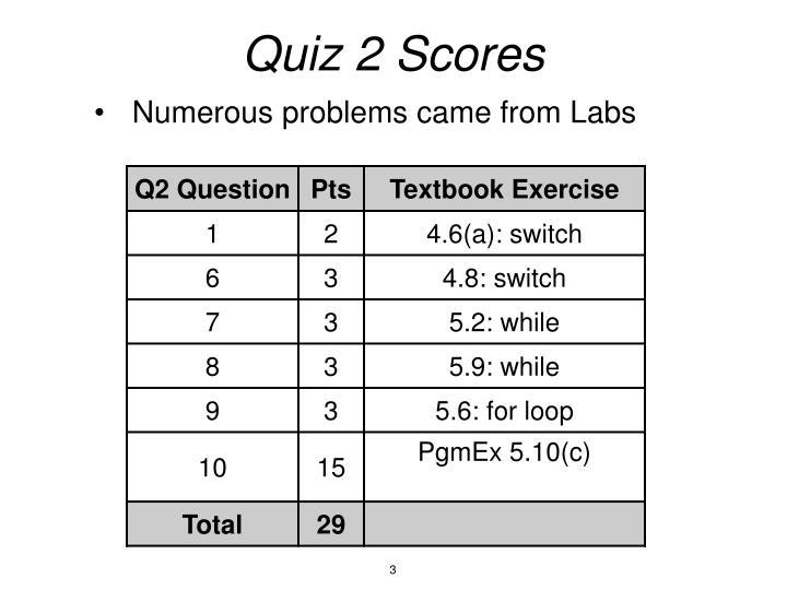 Quiz 2 scores1