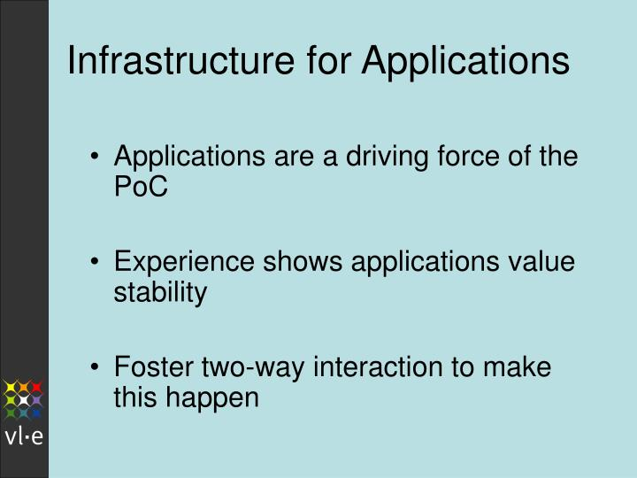 Infrastructure for Applications