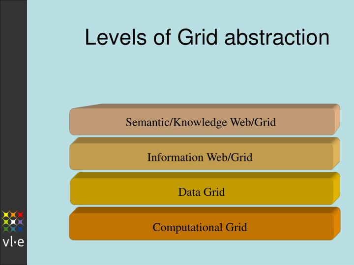 Levels of Grid abstraction