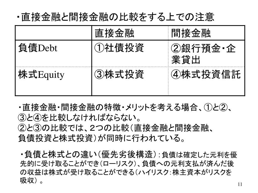 金融 違い 直接 間接 金融
