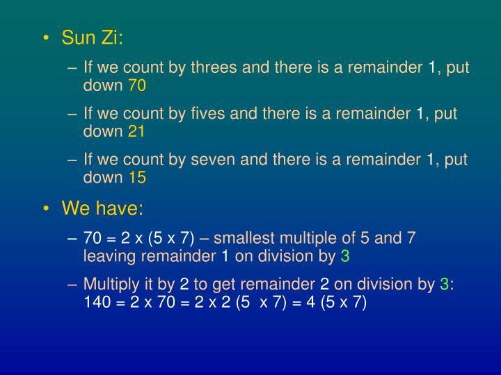 Sun Zi: