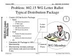 problem 802 15 wg letter ballot typical distribution package