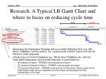 research a typical lb gantt chart and where to focus on reducing cycle time