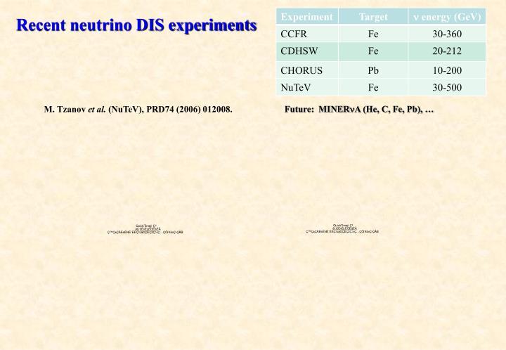 Recent neutrino DIS experiments